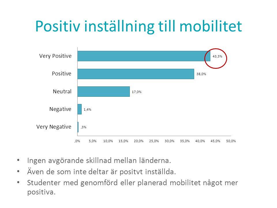 Positiv inställning till mobilitet Ingen avgörande skillnad mellan länderna. Även de som inte deltar är positvt inställda. Studenter med genomförd ell