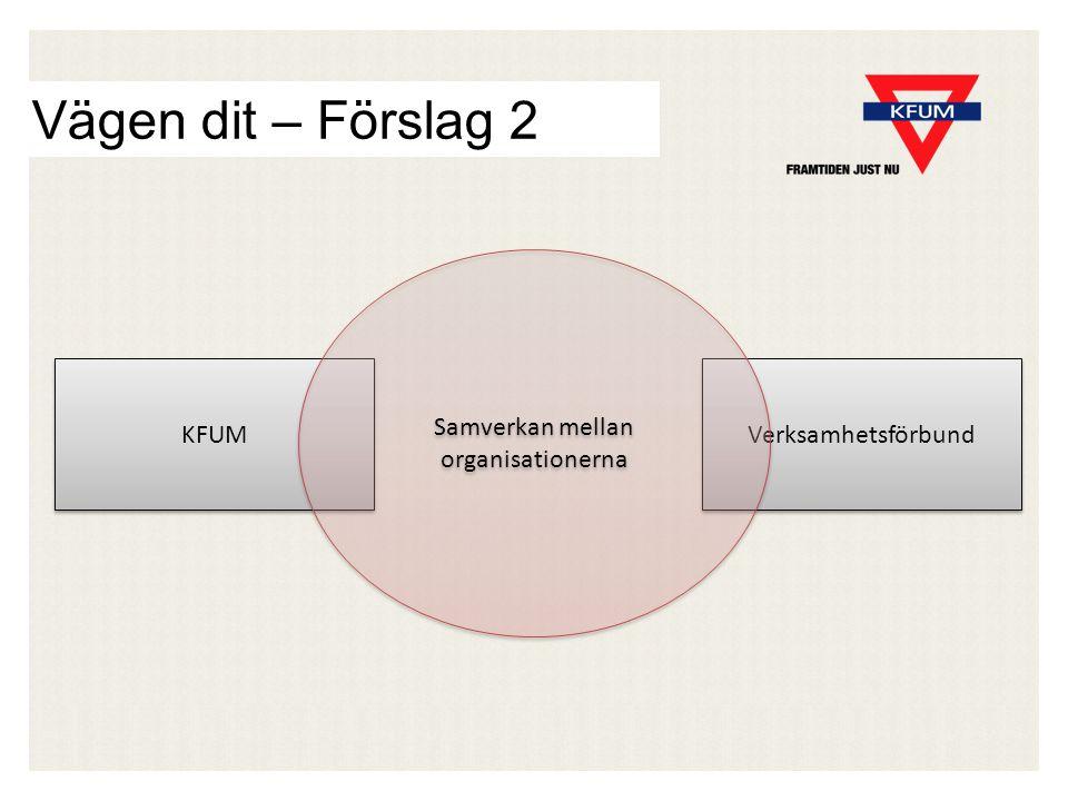 Vägen dit – Förslag 2 KFUM Verksamhetsförbund Samverkan mellan organisationerna Samverkan mellan organisationerna