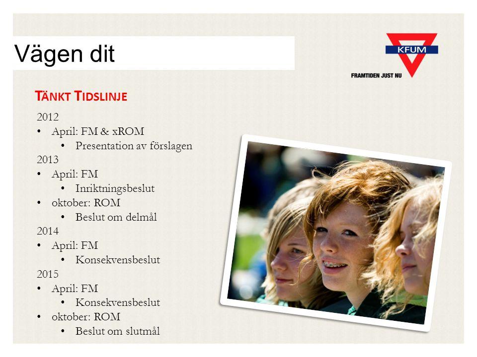 Vägen dit T ÄNKT T IDSLINJE 2012 April: FM & xROM Presentation av förslagen 2013 April: FM Inriktningsbeslut oktober: ROM Beslut om delmål 2014 April: