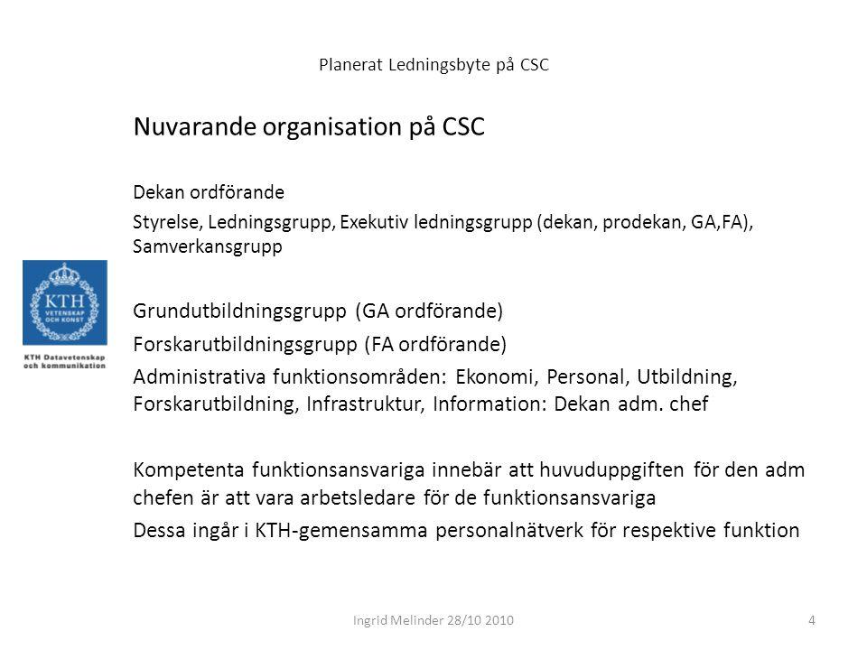 Planerat Ledningsbyte på CSC Nuvarande organisation på CSC Dekan ordförande Styrelse, Ledningsgrupp, Exekutiv ledningsgrupp (dekan, prodekan, GA,FA),