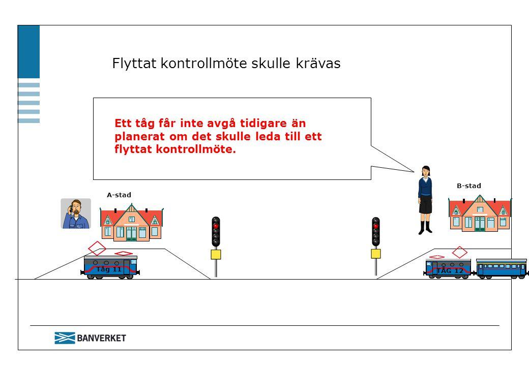 A-stad B-stad TÅG 12 Tåg 11 Ett tåg får inte avgå tidigare än planerat om det skulle leda till ett flyttat kontrollmöte. Flyttat kontrollmöte skulle k