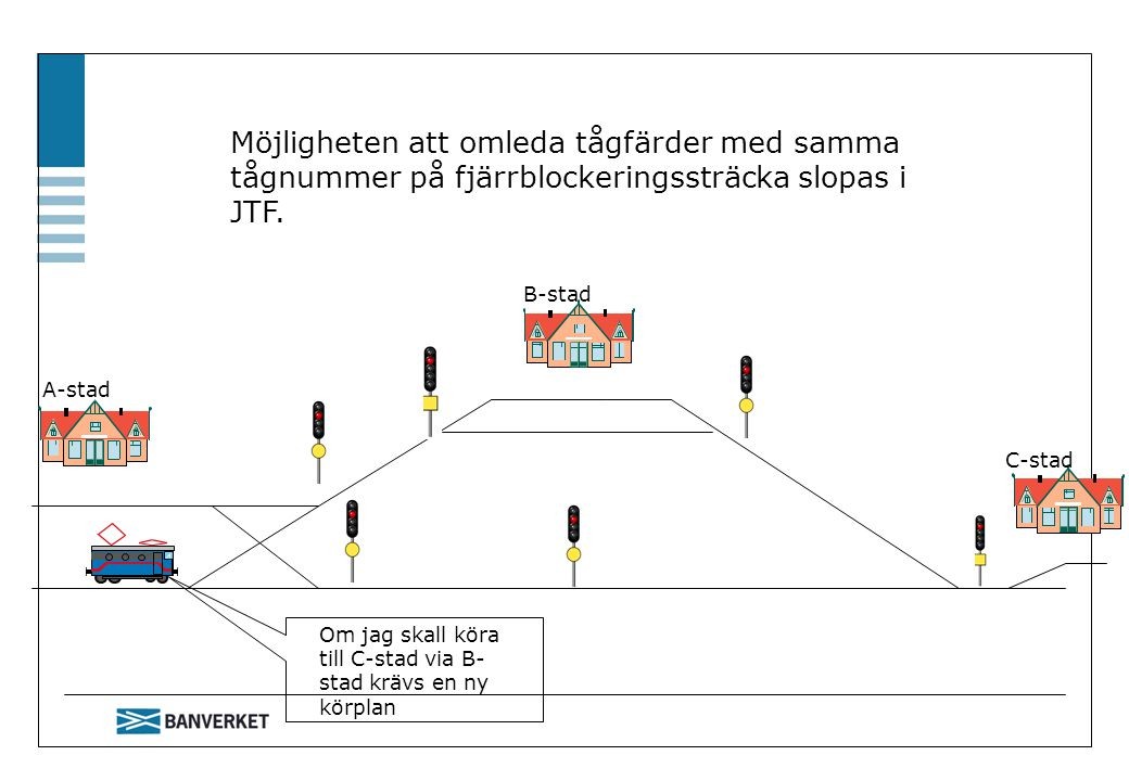 Möjligheten att omleda tågfärder med samma tågnummer på fjärrblockeringssträcka slopas i JTF. A-stad B-stad C-stad Om jag skall köra till C-stad via B