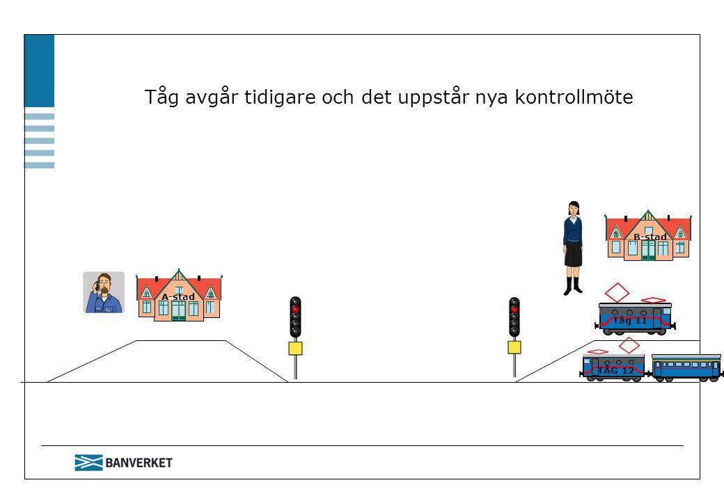 A-stad B-stad TÅG 12 Tåg 11 Ett tåg får inte avgå tidigare än planerat om det skulle leda till ett flyttat kontrollmöte.