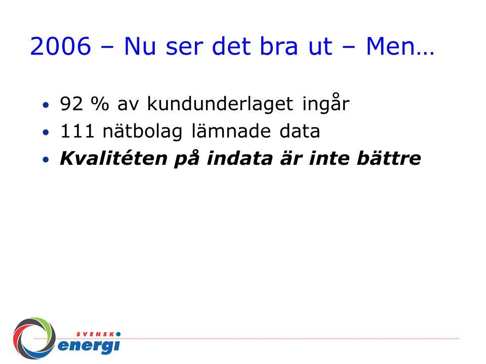 Fördelningen av leveransavbrott 2006Antal leveransavbrott Eget nätPlaneratOplanerat 24 kV17424636 12 kV861414881 <10 kV3884 0,4 kV2809626806 Totalt3849046407