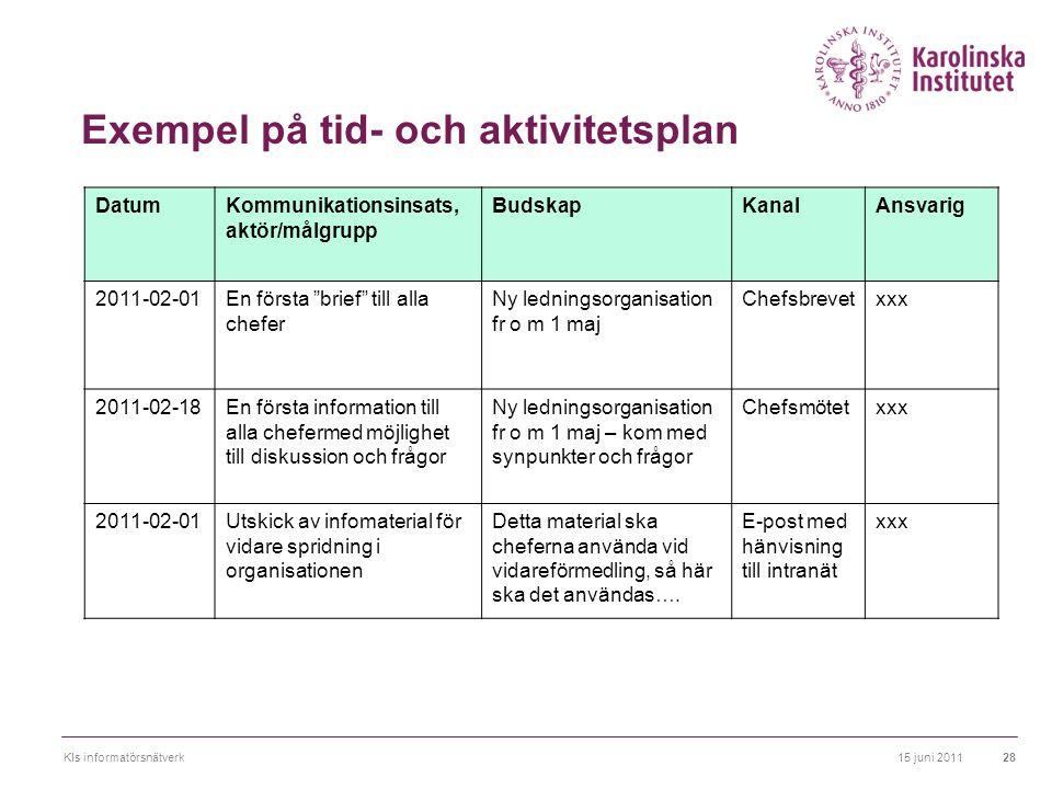 15 juni 2011KIs informatörsnätverk28 Exempel på tid- och aktivitetsplan DatumKommunikationsinsats, aktör/målgrupp BudskapKanalAnsvarig 2011-02-01En fö
