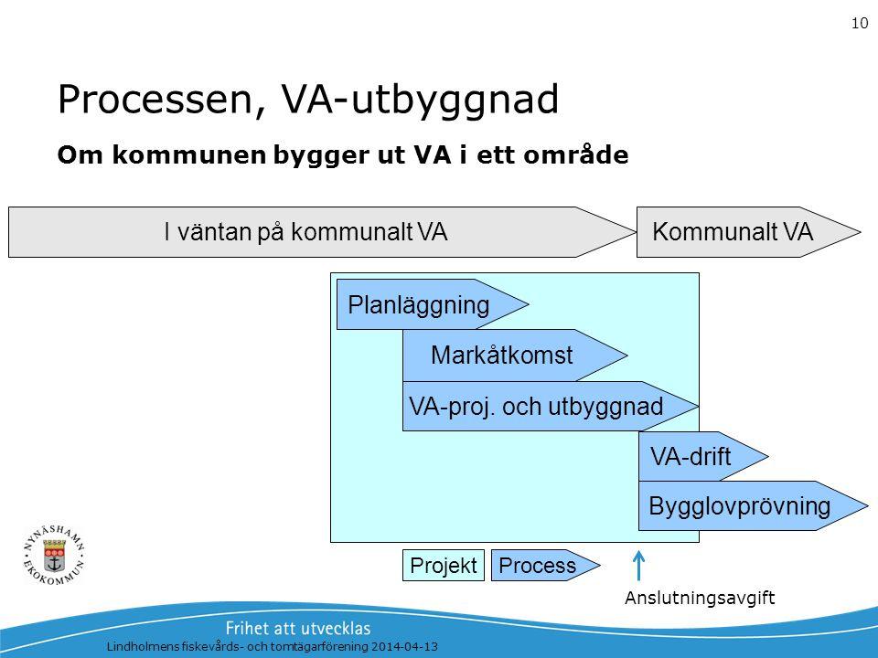 Processen, VA-utbyggnad Lindholmens fiskevårds- och tomtägarförening 2014-04-13 10 Om kommunen bygger ut VA i ett område Projekt Process Planläggning