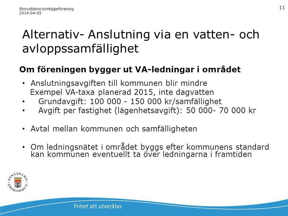 Alternativ- Anslutning via en vatten- och avloppssamfällighet Anslutningsavgiften till kommunen blir mindre Exempel VA-taxa planerad 2015, inte dagvat