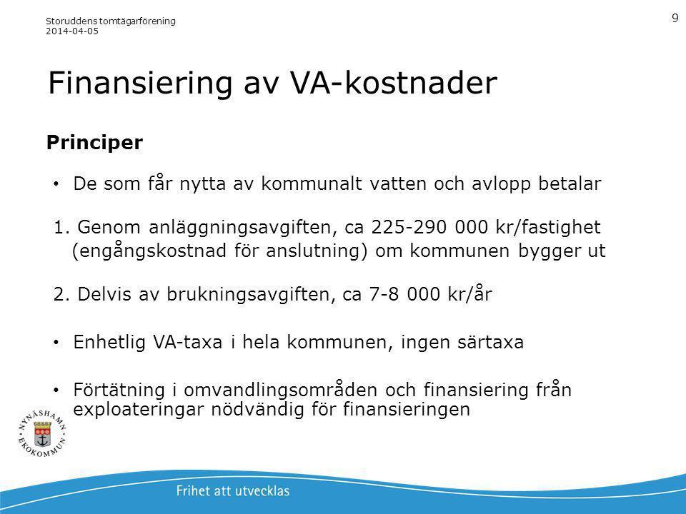 Processen, VA-utbyggnad Storuddens tomtägarförening 2014-04-05 10 Om kommunen bygger ut VA i ett område Projekt Process Planläggning Markåtkomst VA-proj.