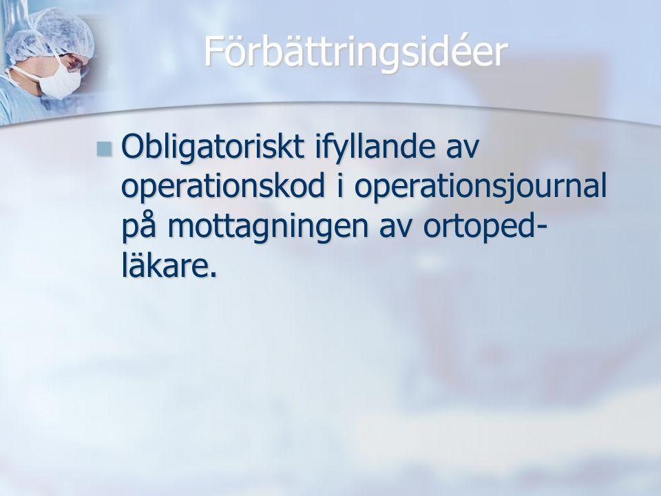 Förbättringsidéer Obligatoriskt ifyllande av operationskod i operationsjournal på mottagningen av ortoped- läkare. Obligatoriskt ifyllande av operatio