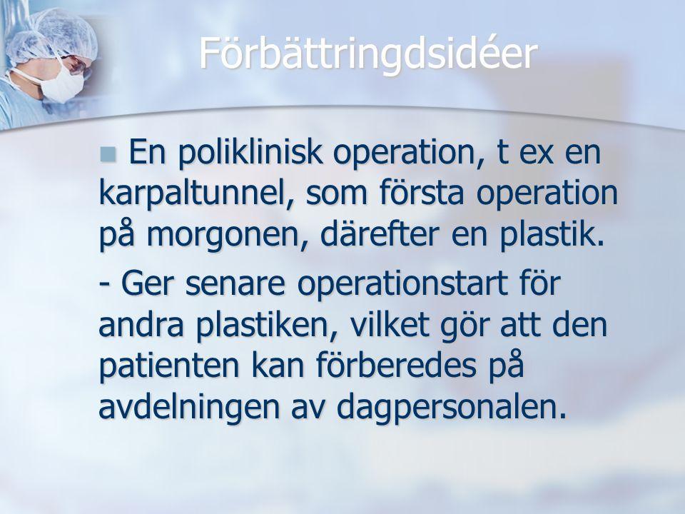 Förbättringdsidéer En poliklinisk operation, t ex en karpaltunnel, som första operation på morgonen, därefter en plastik. En poliklinisk operation, t