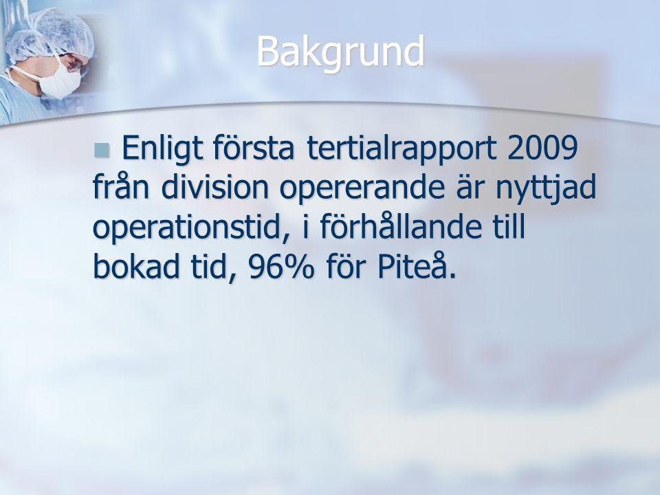 Bakgrund Enligt första tertialrapport 2009 från division opererande är nyttjad operationstid, i förhållande till bokad tid, 96% för Piteå. Enligt förs