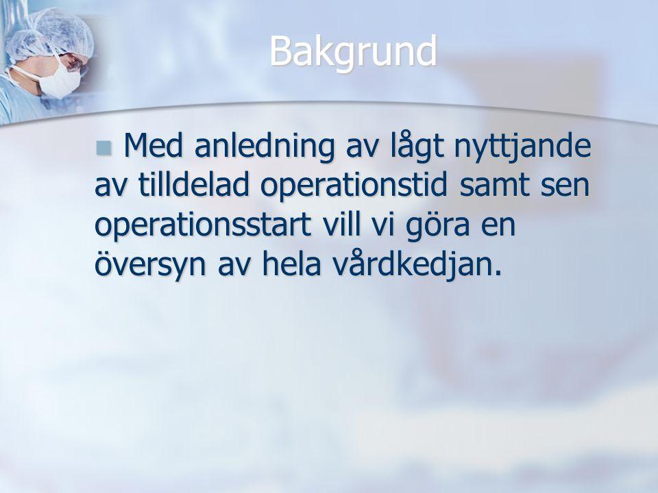 Ortopedkliniken, Piteå älvdals sjukhus Skräckscenario!