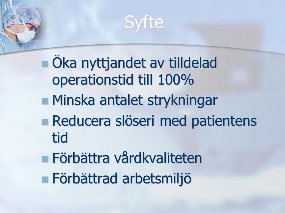 Syfte Öka nyttjandet av tilldelad operationstid till 100% Öka nyttjandet av tilldelad operationstid till 100% Minska antalet strykningar Minska antale