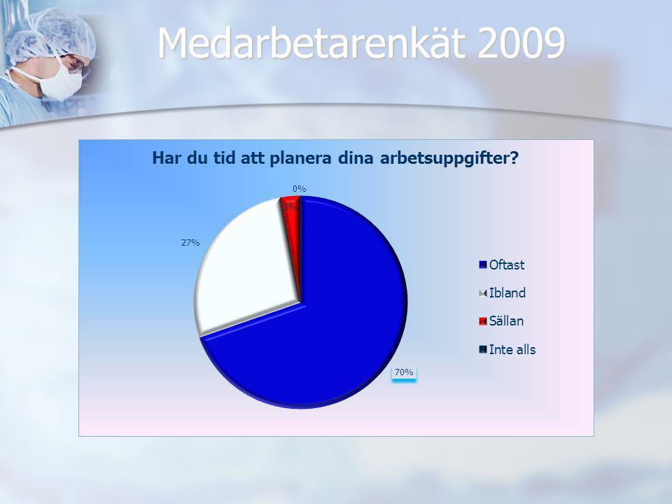 Medarbetarenkät 2009