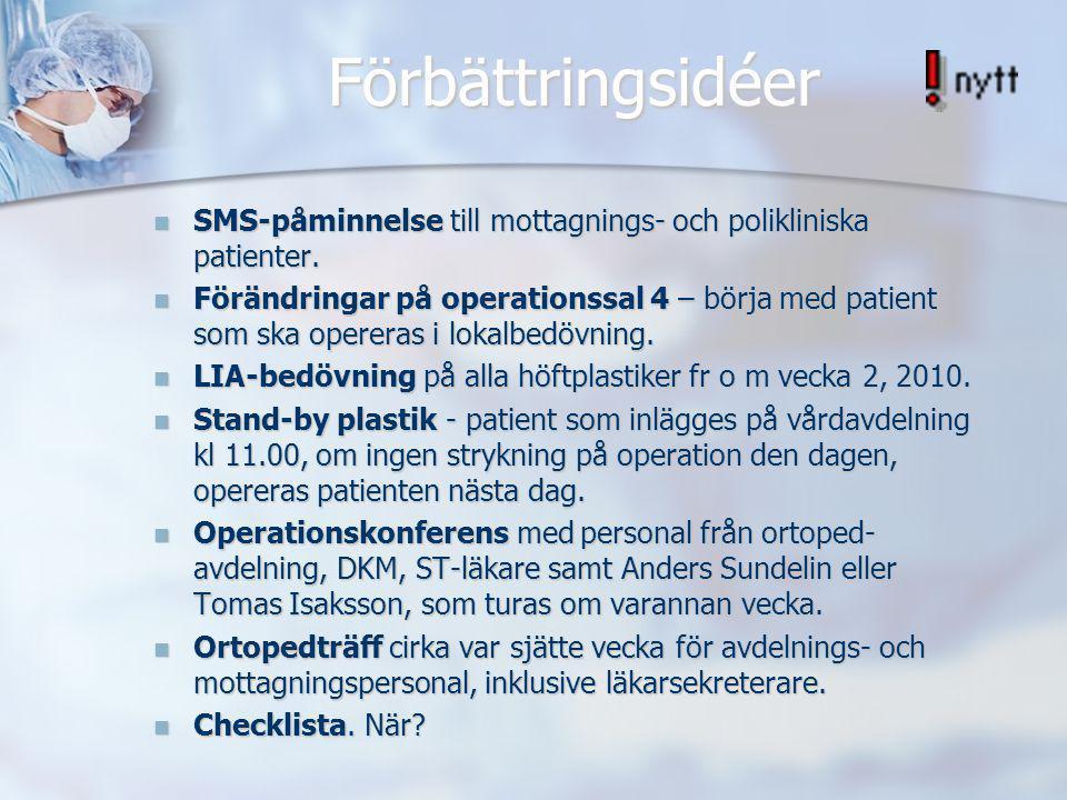 Förbättringsidéer SMS-påminnelse till mottagnings- och polikliniska patienter. SMS-påminnelse till mottagnings- och polikliniska patienter. Förändring