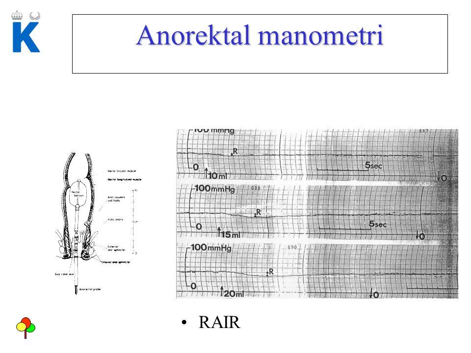 Defekografi Rektal invagination Rectal prolaps Recto/proctocele Sänkning av lilla bäckenet