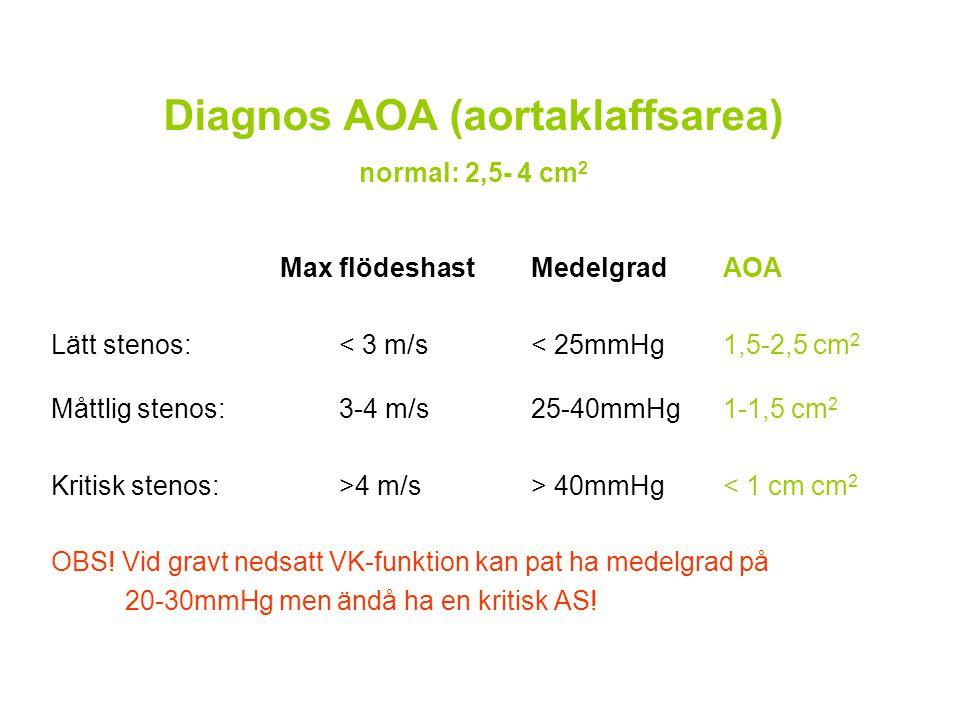Diagnos AOA (aortaklaffsarea) normal: 2,5- 4 cm 2 Max flödeshast MedelgradAOA Lätt stenos: < 3 m/s< 25mmHg1,5-2,5 cm 2 Måttlig stenos: 3-4 m/s25-40mmH