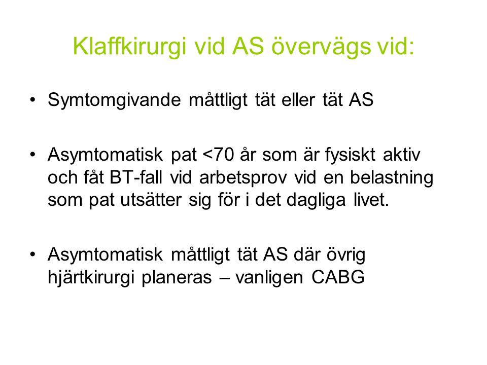 Klaffkirurgi vid AS övervägs vid: Symtomgivande måttligt tät eller tät AS Asymtomatisk pat <70 år som är fysiskt aktiv och fåt BT-fall vid arbetsprov