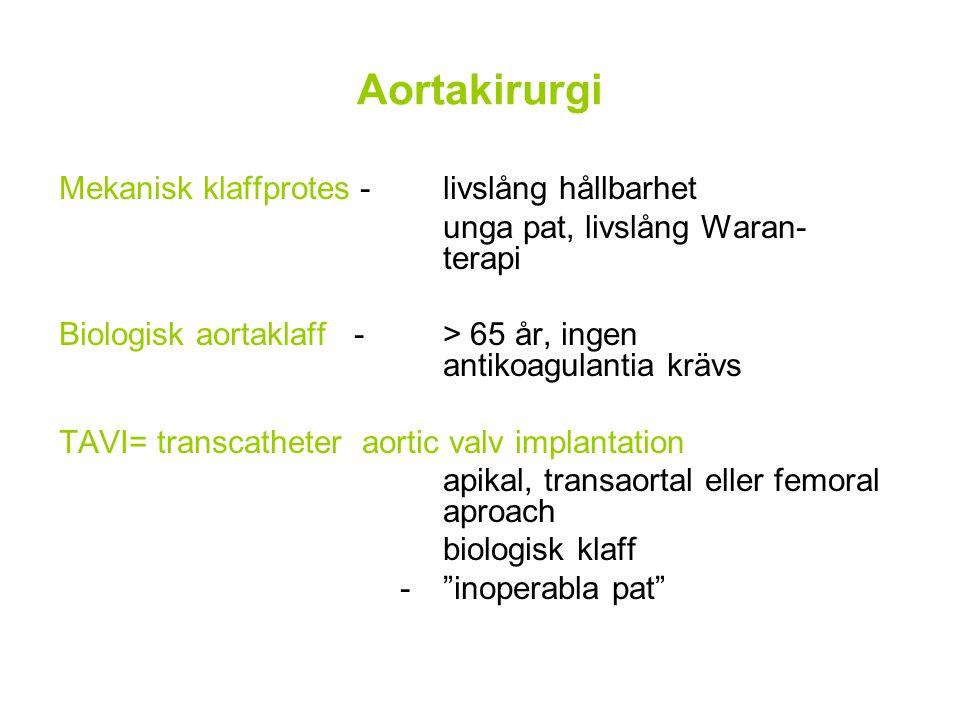 Aortakirurgi Mekanisk klaffprotes - livslång hållbarhet unga pat, livslång Waran- terapi Biologisk aortaklaff - > 65 år, ingen antikoagulantia krävs T