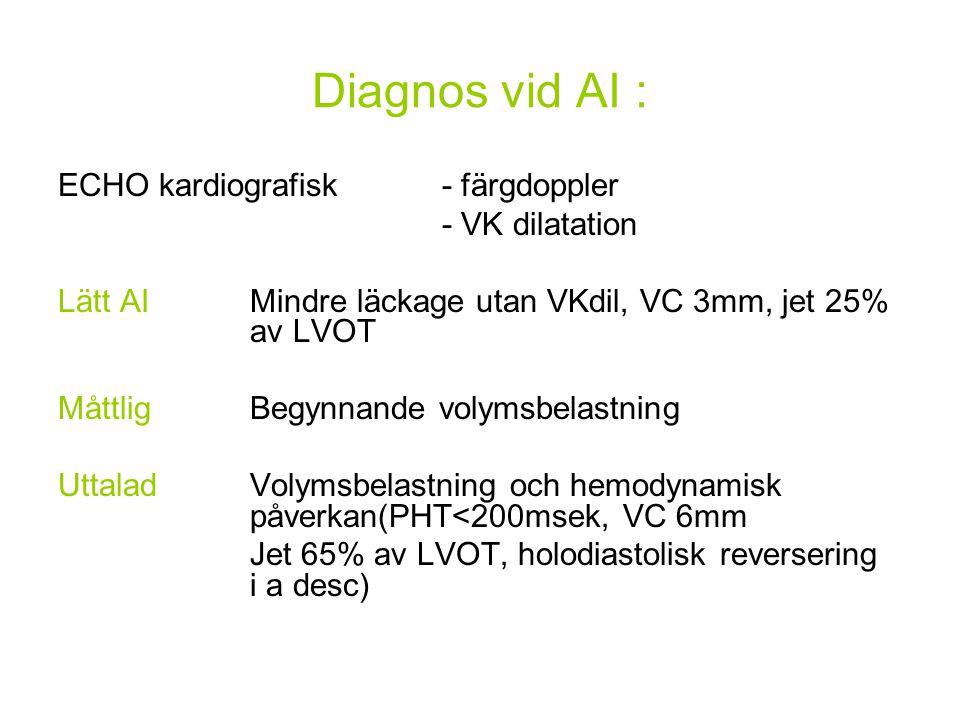 Diagnos vid AI : ECHO kardiografisk - färgdoppler - VK dilatation Lätt AI Mindre läckage utan VKdil, VC 3mm, jet 25% av LVOT MåttligBegynnande volymsb
