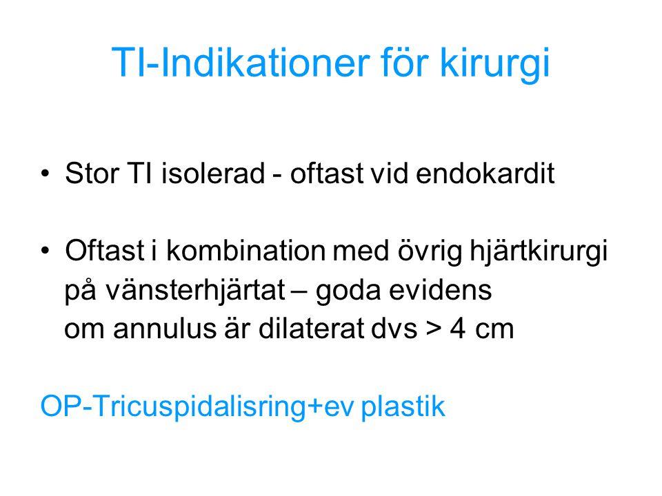 TI-Indikationer för kirurgi Stor TI isolerad - oftast vid endokardit Oftast i kombination med övrig hjärtkirurgi på vänsterhjärtat – goda evidens om a