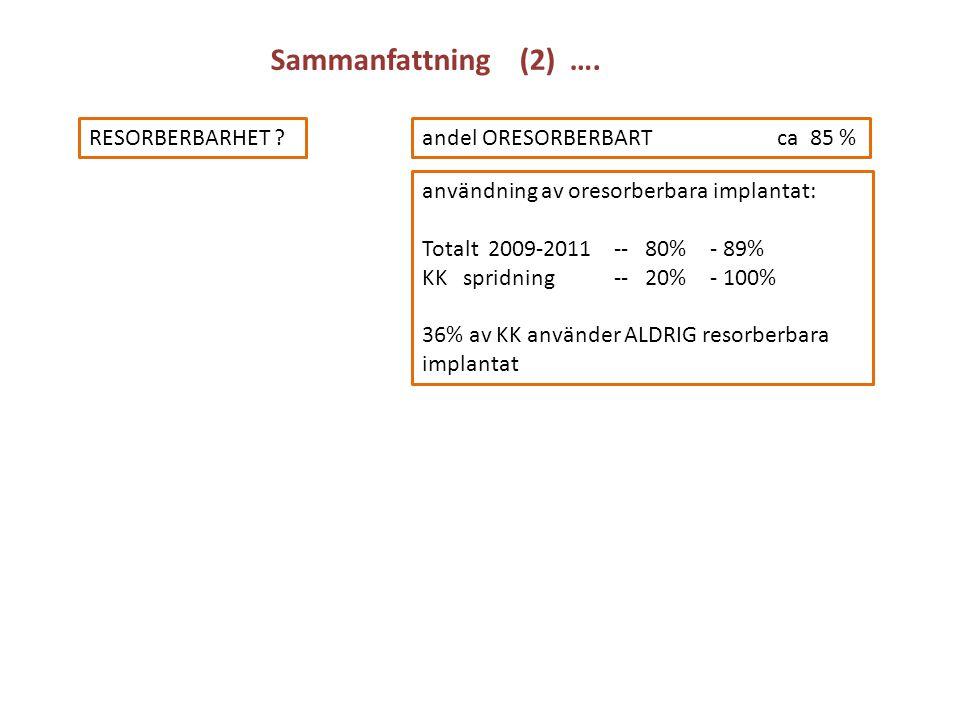 Sammanfattning (2) …. RESORBERBARHET ?andel ORESORBERBART ca 85 % användning av oresorberbara implantat: Totalt 2009-2011 -- 80% - 89% KK spridning --