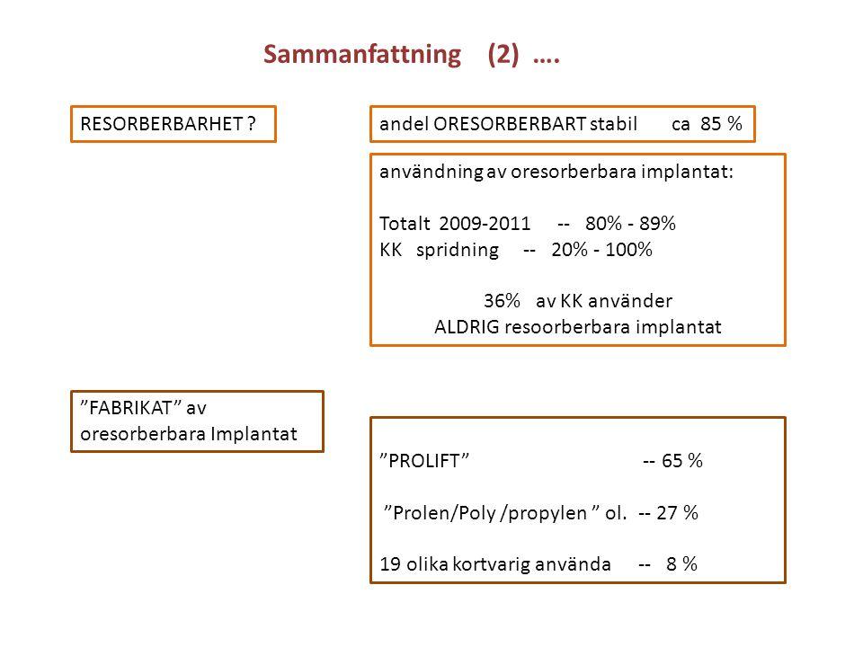 """RESORBERBARHET ? """"FABRIKAT"""" av oresorberbara Implantat andel ORESORBERBART stabil ca 85 % användning av oresorberbara implantat: Totalt 2009-2011 -- 8"""