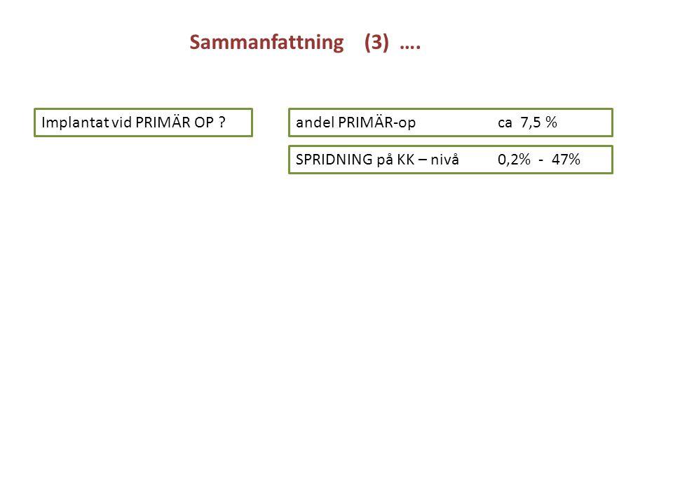 Implantat vid PRIMÄR OP ?andel PRIMÄR-op ca 7,5 % SPRIDNING på KK – nivå 0,2% - 47% Sammanfattning (3) ….