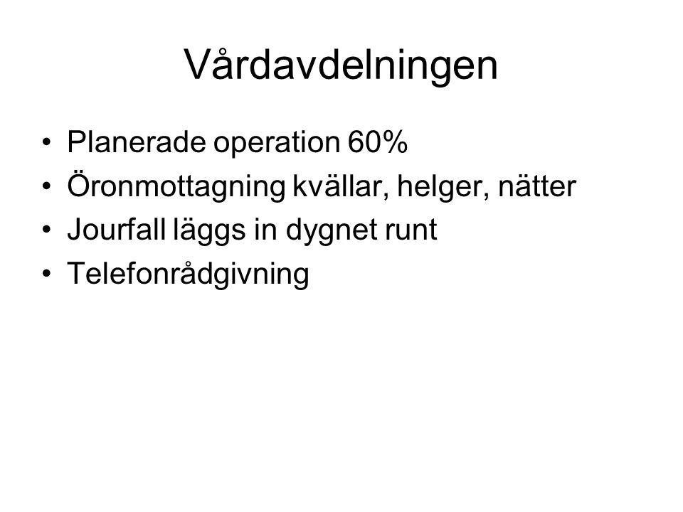 Planerade operationer Tonsillektomi > 7000 TE/år i Sverige MIUS, rör och abrasio Parotidektomi, halscystor Hörselförbättrande kirurgi Tumörkirurgi, lambåkirurgi Bronkoskopi, esofagoskopi FESS