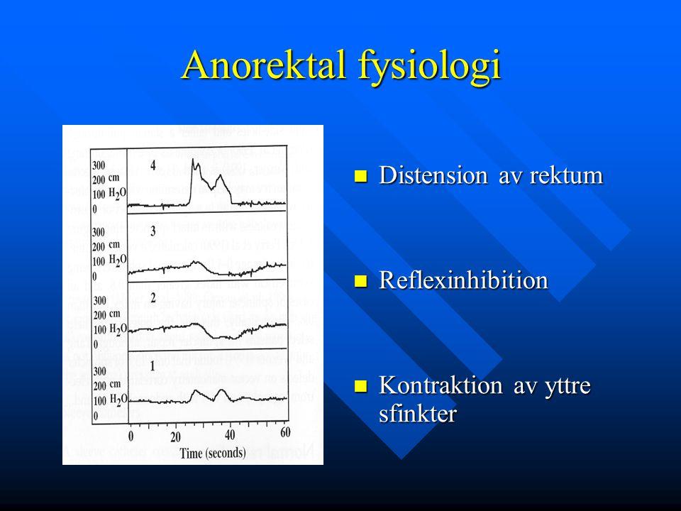 Anorektal fysiologi Distension av rektum Reflexinhibition Kontraktion av yttre sfinkter