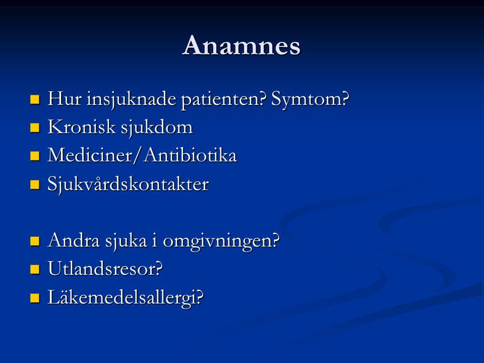 Anamnes Hur insjuknade patienten? Symtom? Hur insjuknade patienten? Symtom? Kronisk sjukdom Kronisk sjukdom Mediciner/Antibiotika Mediciner/Antibiotik