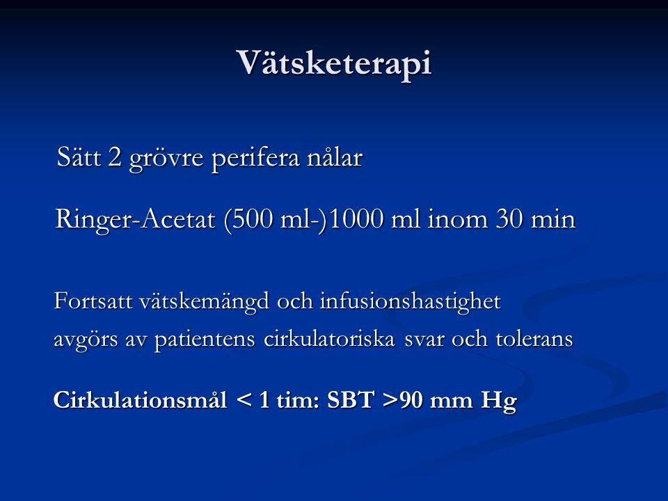Vätsketerapi Sätt 2 grövre perifera nålar Sätt 2 grövre perifera nålar Ringer-Acetat (500 ml-)1000 ml inom 30 min Ringer-Acetat (500 ml-)1000 ml inom