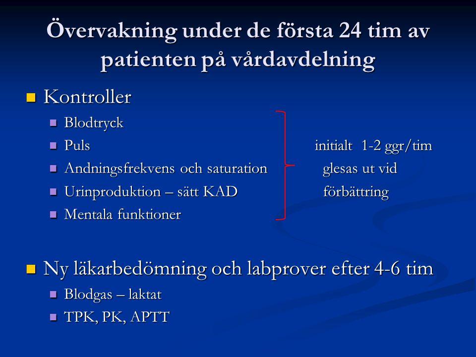 Övervakning under de första 24 tim av patienten på vårdavdelning Kontroller Kontroller Blodtryck Blodtryck Puls initialt 1-2 ggr/tim Puls initialt 1-2 ggr/tim Andningsfrekvens och saturation glesas ut vid Andningsfrekvens och saturation glesas ut vid Urinproduktion – sätt KAD förbättring Urinproduktion – sätt KAD förbättring Mentala funktioner Mentala funktioner Ny läkarbedömning och labprover efter 4-6 tim Ny läkarbedömning och labprover efter 4-6 tim Blodgas – laktat Blodgas – laktat TPK, PK, APTT TPK, PK, APTT