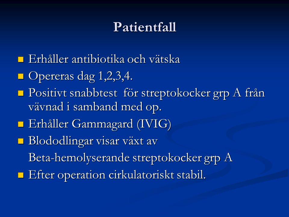 Patientfall Erhåller antibiotika och vätska Erhåller antibiotika och vätska Opereras dag 1,2,3,4. Opereras dag 1,2,3,4. Positivt snabbtest för strepto