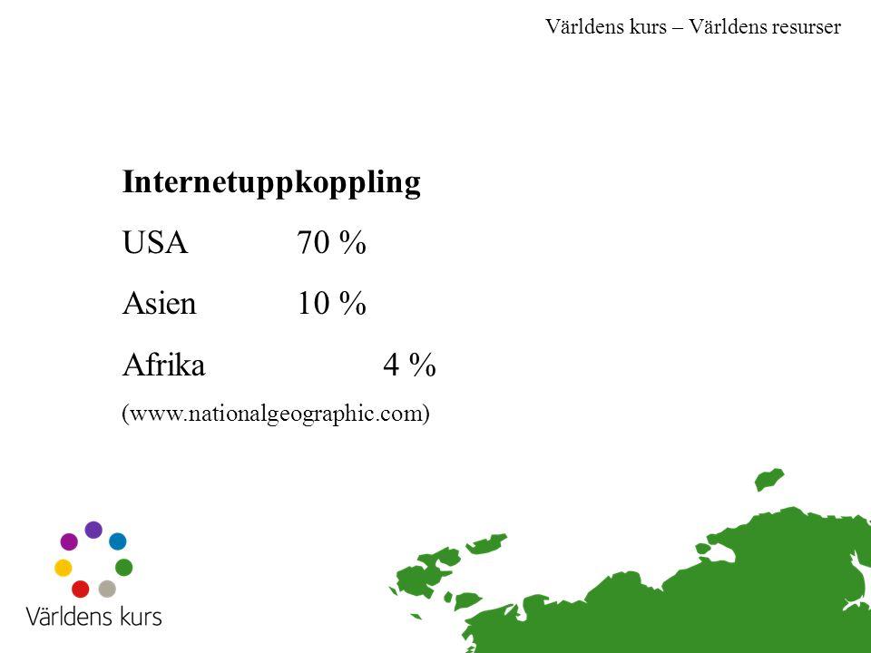 Världens kurs – Världens resurser Internetuppkoppling USA70 % Asien10 % Afrika4 % (www.nationalgeographic.com)