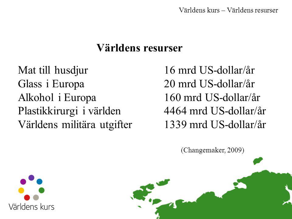 Världens resurser (Changemaker, 2009) Världens kurs – Världens resurser Mat till husdjur16 mrd US-dollar/år Glass i Europa20 mrd US-dollar/år Alkohol i Europa160 mrd US-dollar/år Plastikkirurgi i världen4464 mrd US-dollar/år Världens militära utgifter1339 mrd US-dollar/år