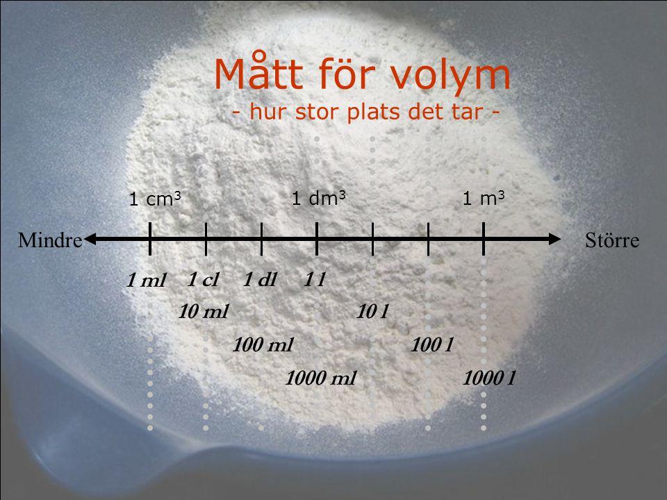 Mått för volym - hur stor plats det tar - 1 cm 3 1 dm 3 1 m 3 1 ml 1 cl1 dl1 l 10 l 100 l 1000 l 10 ml 100 ml 1000 ml StörreMindre