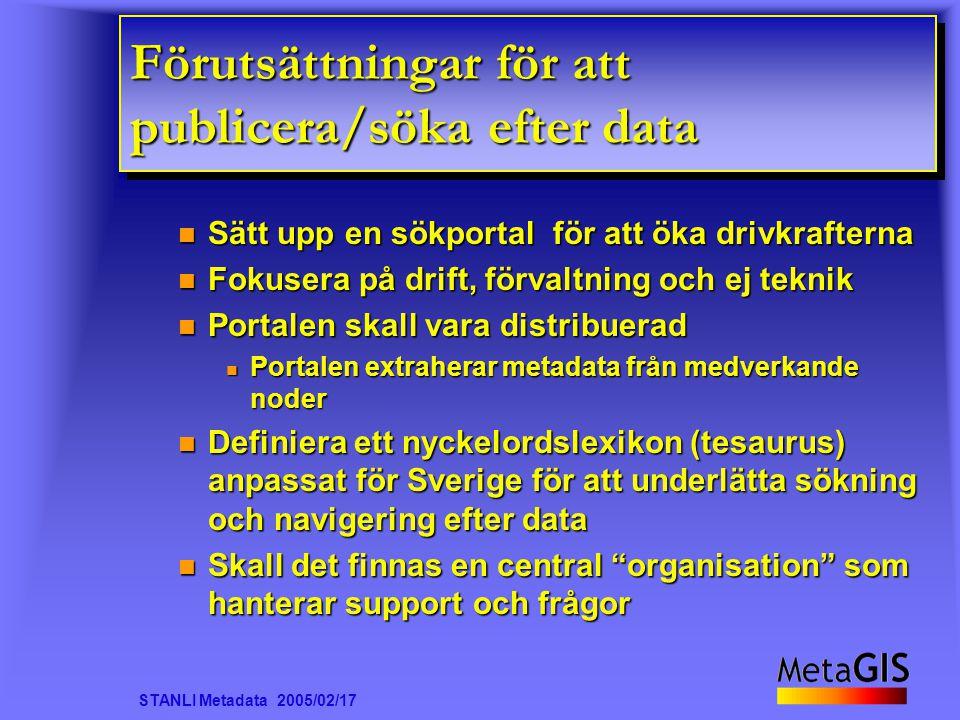 STANLI Metadata 2005/02/17 Förutsättningar för att publicera/söka efter data Sätt upp en sökportal för att öka drivkrafterna Sätt upp en sökportal för att öka drivkrafterna Fokusera på drift, förvaltning och ej teknik Fokusera på drift, förvaltning och ej teknik Portalen skall vara distribuerad Portalen skall vara distribuerad n Portalen extraherar metadata från medverkande noder Definiera ett nyckelordslexikon (tesaurus) anpassat för Sverige för att underlätta sökning och navigering efter data Definiera ett nyckelordslexikon (tesaurus) anpassat för Sverige för att underlätta sökning och navigering efter data Skall det finnas en central organisation som hanterar support och frågor Skall det finnas en central organisation som hanterar support och frågor