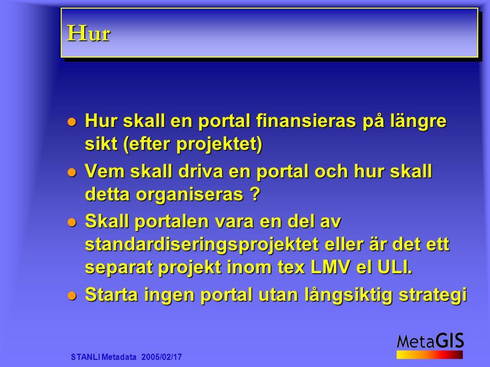 STANLI Metadata 2005/02/17 HurHur Hur skall en portal finansieras på längre sikt (efter projektet) Hur skall en portal finansieras på längre sikt (eft
