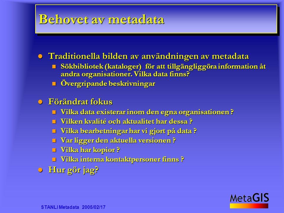 STANLI Metadata 2005/02/17 Behovet av metadata Traditionella bilden av användningen av metadata Traditionella bilden av användningen av metadata Sökbibliotek (kataloger) för att tillgängliggöra information åt andra organisationer.