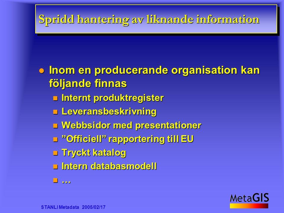 STANLI Metadata 2005/02/17 Spridd hantering av liknande information Inom en producerande organisation kan följande finnas Inom en producerande organis
