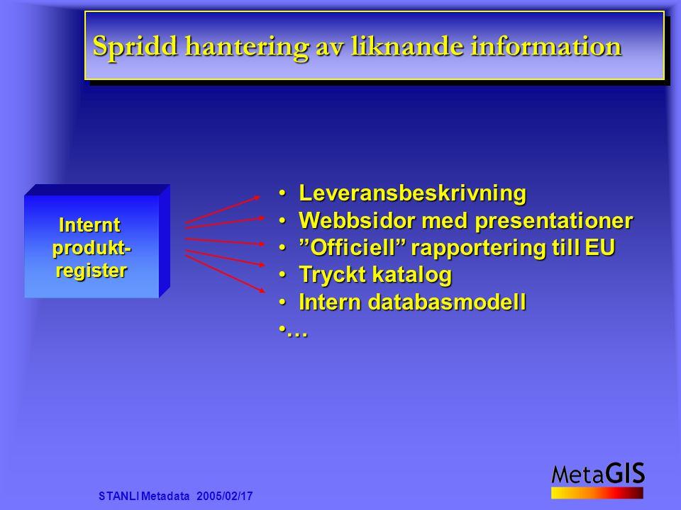 STANLI Metadata 2005/02/17 Spridd hantering av liknande information Leveransbeskrivning Leveransbeskrivning Webbsidor med presentationer Webbsidor med
