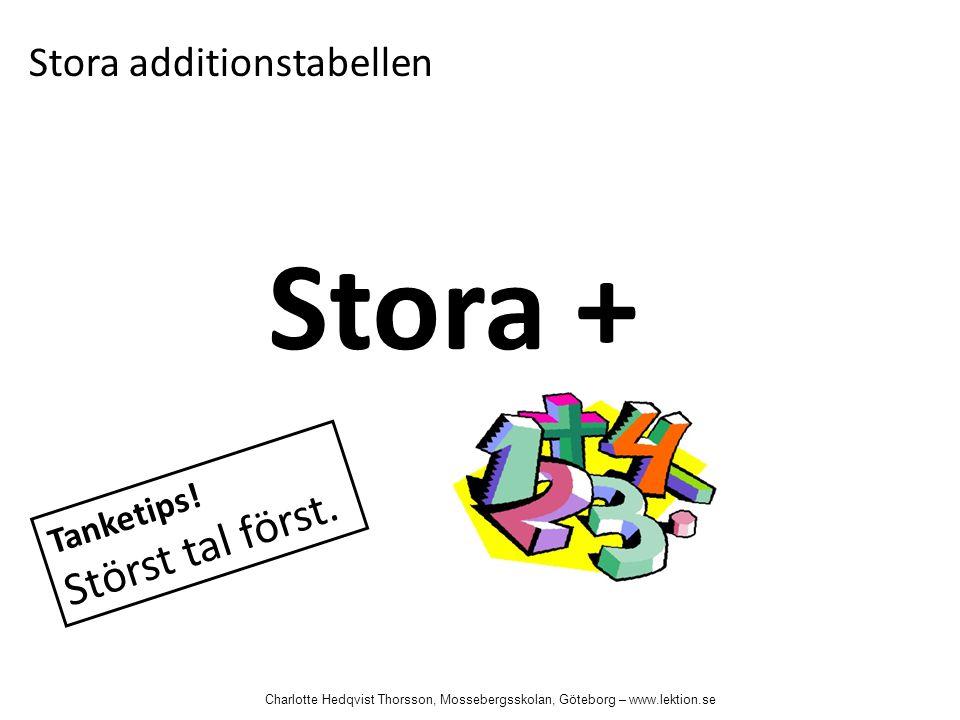 Stora additionstabellen Stora + Tanketips! Störst tal först. Charlotte Hedqvist Thorsson, Mossebergsskolan, Göteborg – www.lektion.se