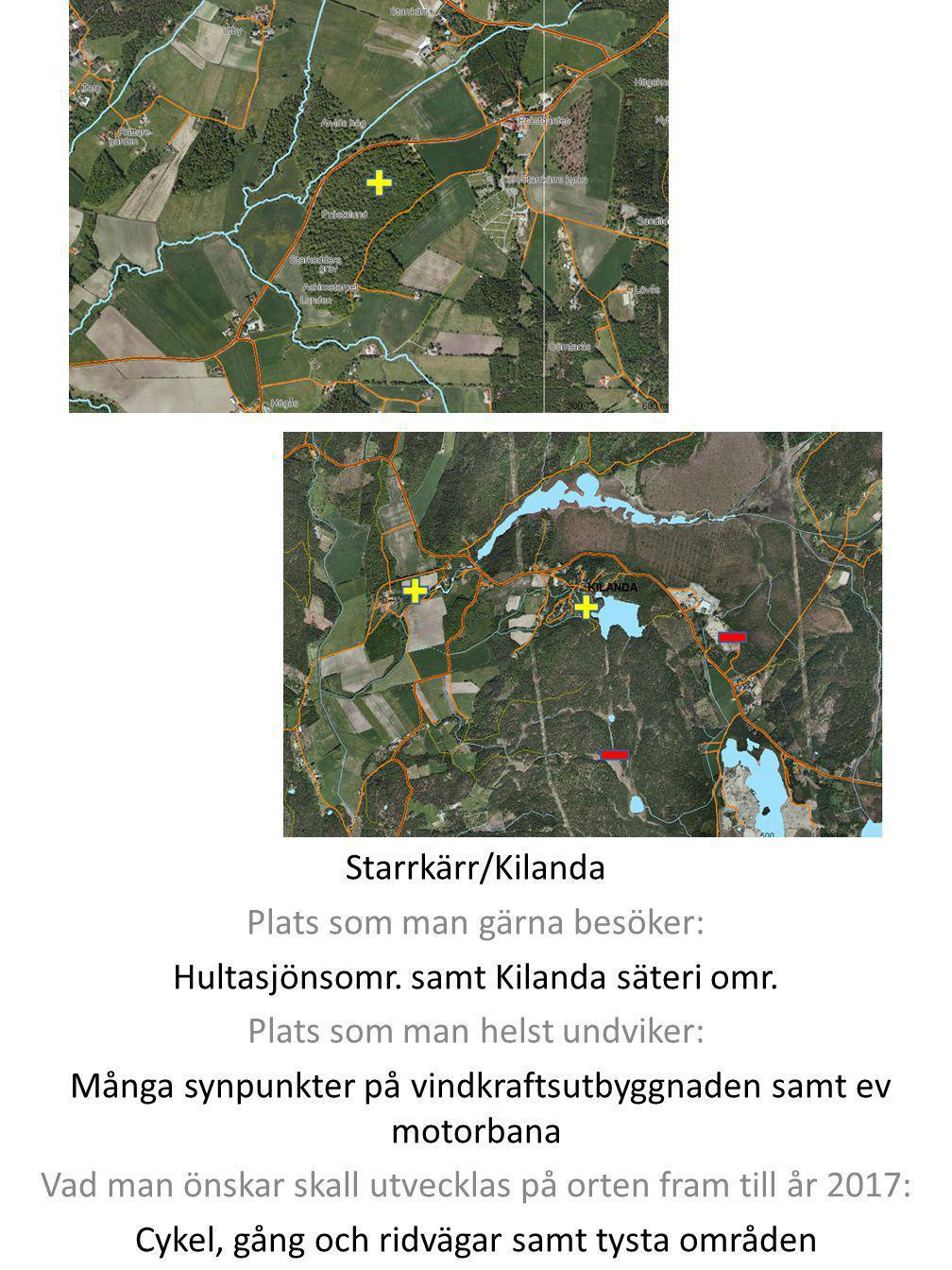 Starrkärr/Kilanda Plats som man gärna besöker: Hultasjönsomr. samt Kilanda säteri omr. Plats som man helst undviker: Många synpunkter på vindkraftsutb