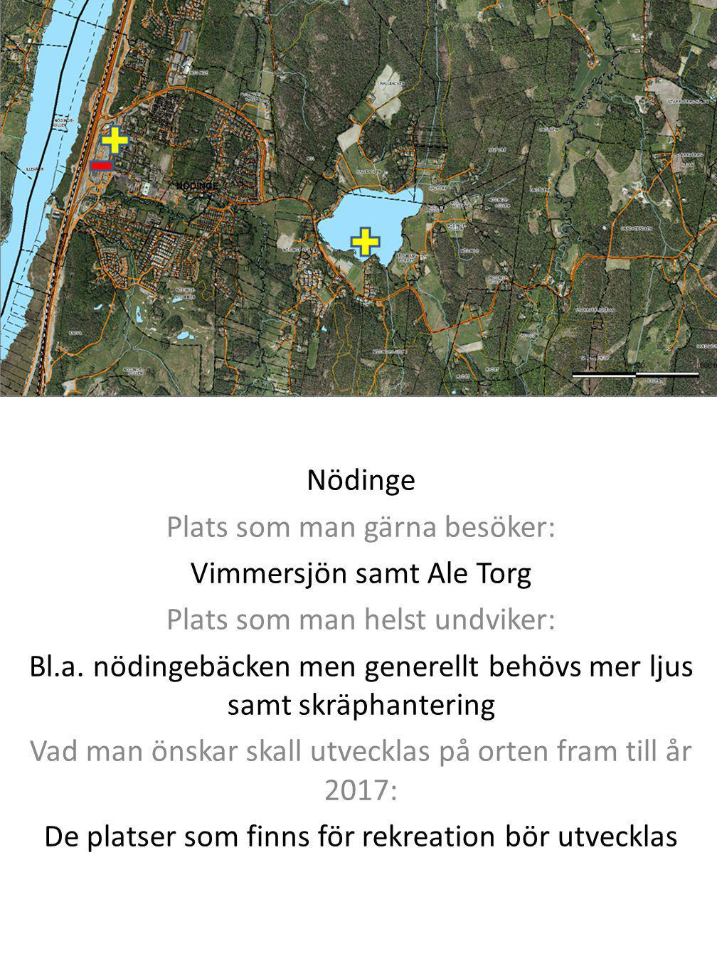 Nödinge Plats som man gärna besöker: Vimmersjön samt Ale Torg Plats som man helst undviker: Bl.a. nödingebäcken men generellt behövs mer ljus samt skr