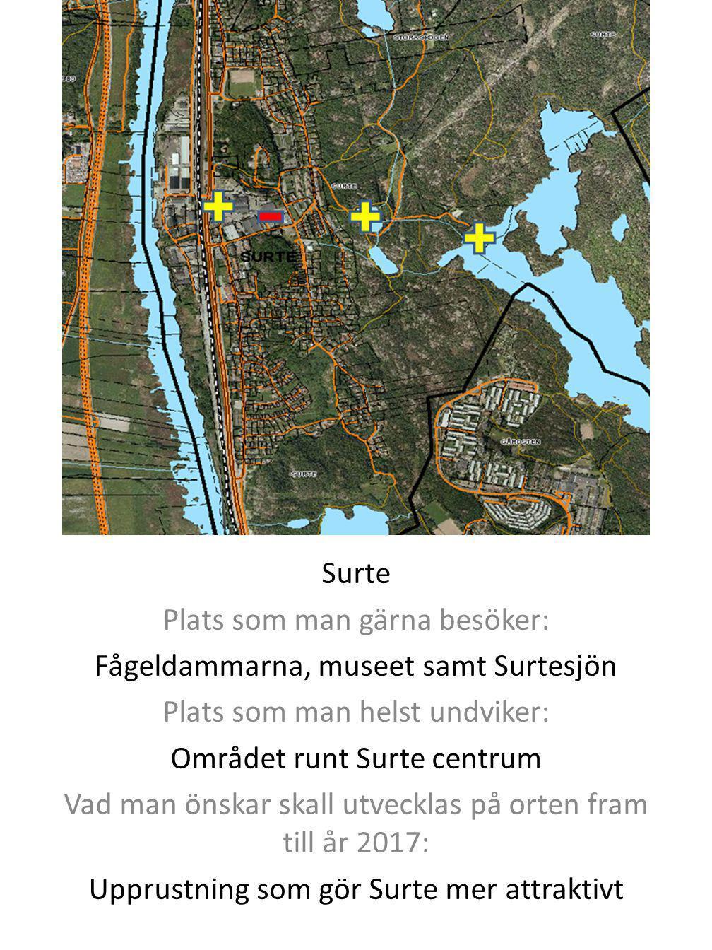 Surte Plats som man gärna besöker: Fågeldammarna, museet samt Surtesjön Plats som man helst undviker: Området runt Surte centrum Vad man önskar skall