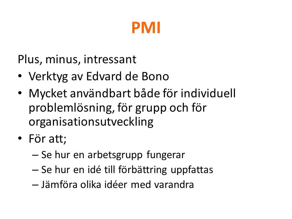PMI Plus, minus, intressant Verktyg av Edvard de Bono Mycket användbart både för individuell problemlösning, för grupp och för organisationsutveckling För att; – Se hur en arbetsgrupp fungerar – Se hur en idé till förbättring uppfattas – Jämföra olika idéer med varandra