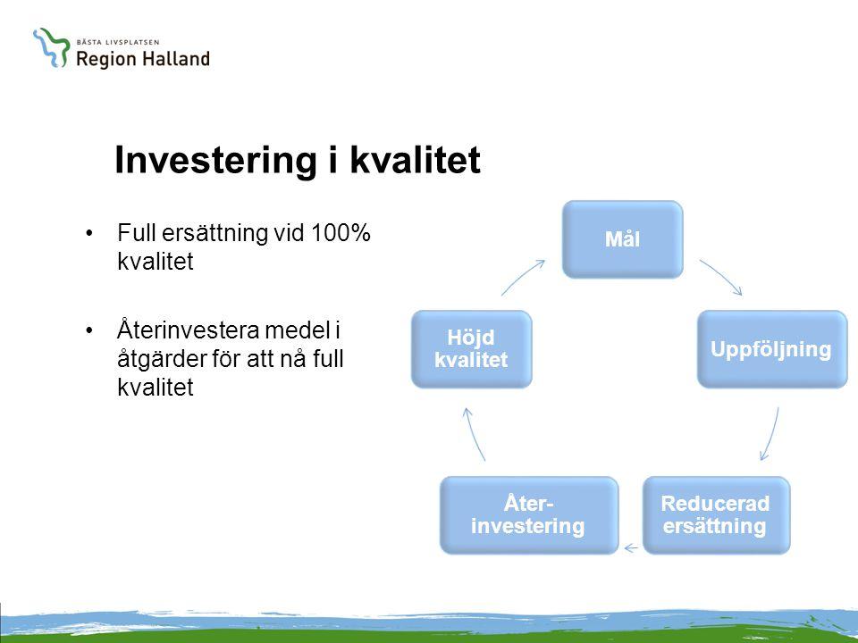 Ersättningsmodell VvH Plus Jour och beredskap Specialiteter som LOVAs bidrar solidariskt Hallands sjukhus ansvarar för jour i budget AT- och ST-läkarutbildning AT – ingår ej ST – ersätts som särskilt uppdrag