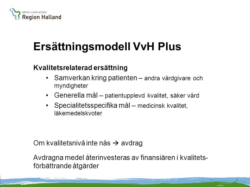 Ersättningsmodell VvH Plus Kostnadskontroll Given ram för hela verksamhetsområdet (specialitet) Vårdgivarna konkurrerar om ramen Månadsvis avstämning Om volymen överskrids  reducerad prestationsersättning Finansiären kan besluta om sitt eget risktagande vid överproduktion