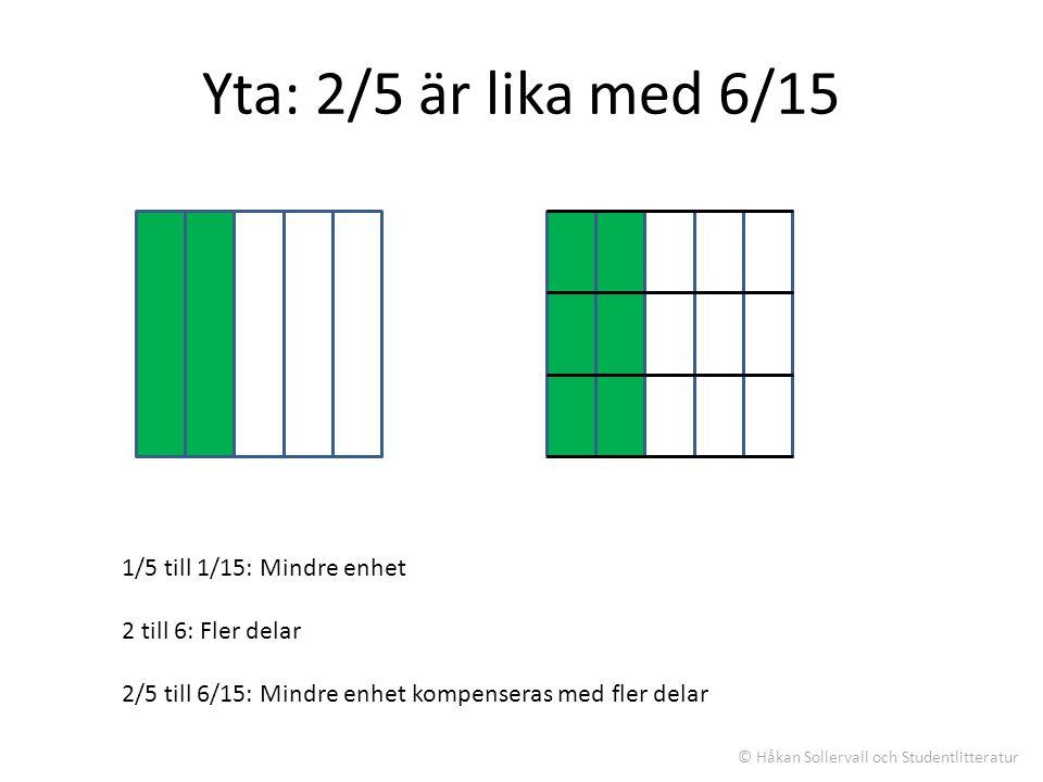 Yta: 2/5 är lika med 6/15 1/5 till 1/15: Mindre enhet 2 till 6: Fler delar 2/5 till 6/15: Mindre enhet kompenseras med fler delar © Håkan Sollervall och Studentlitteratur